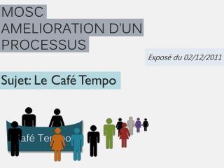MOSC AMELIORATION D'UN PROCESSUS  Sujet: Le Café Tempo