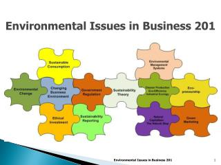 Environmental Issues in Business 201