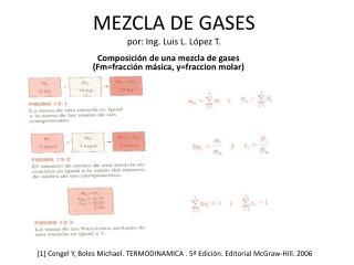 MEZCLA DE GASES por: Ing. Luis L. López T.