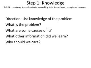 Direction: List knowledge of the problem What is the problem? What are some causes of it?