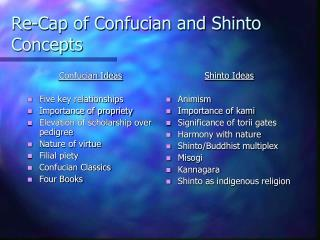 Re-Cap of Confucian and Shinto Concepts