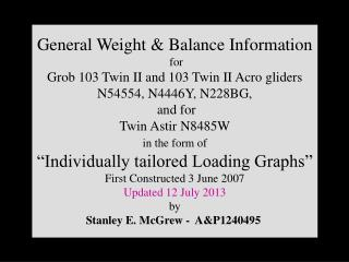 General Weight & Balance Information  for Grob  103 Twin II and 103 Twin II  Acro gliders