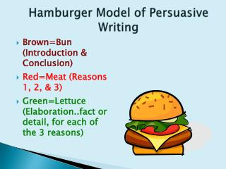 Hamburger Model of Persuasive Writing