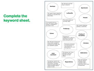 Complete the keyword sheet.