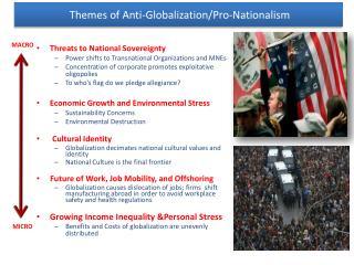 Themes  of Anti-Globalization/Pro-Nationalism