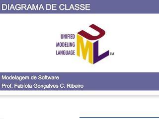 Modelagem de Software Prof. Fabíola Gonçalves C. Ribeiro