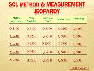 Sci.  Method  & Measurement Jeopardy