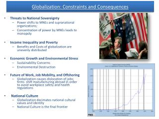 Globalization: Constraints and Consequences