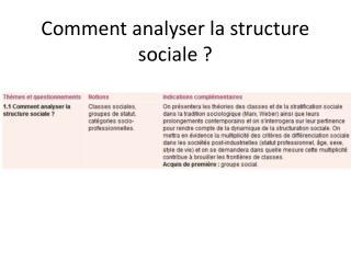 Comment analyser la structure sociale ?