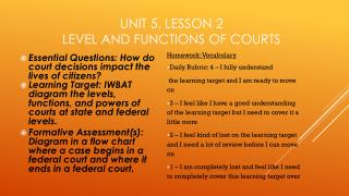 Unit 5, Lesson 2 Level and functions of Courts