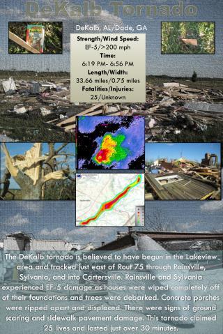 DeKalb Tornado