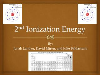 2 nd  Ionization Energy