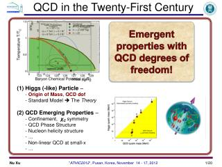 QCD in the Twenty-First Century