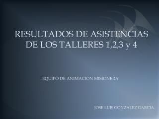 RESULTADOS DE ASISTENCIAS DE LOS TALLERES 1,2,3 y 4