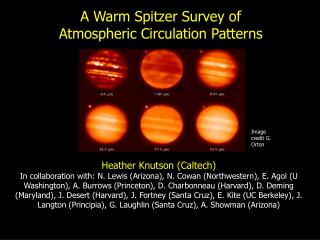 A Warm Spitzer Survey of Atmospheric Circulation Patterns