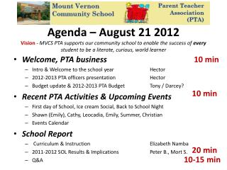 Welcome, PTA business Intro & Welcome to the school year		Hector