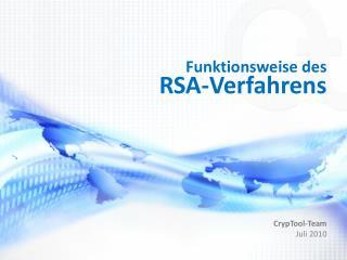 Funktionsweise des  RSA-Verfahrens