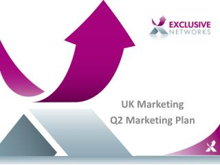 UK Marketing Q2 Marketing Plan