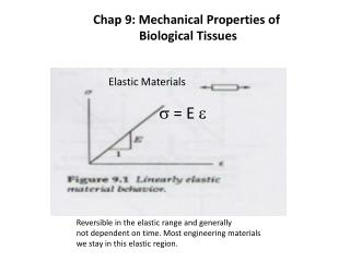 Chap 9: Mechanical Properties of  Biological Tissues