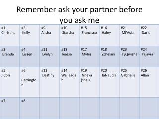 Remember ask your partner before you ask me