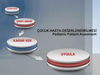 ÇOCUK HASTA  DEĞERLENDİRİLMESİ Pediatric Patient Assesment