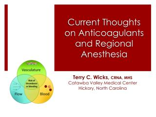 Current Thoughts on Anticoagulants and Regional Anesthesia