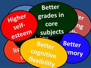 Better SAT scores