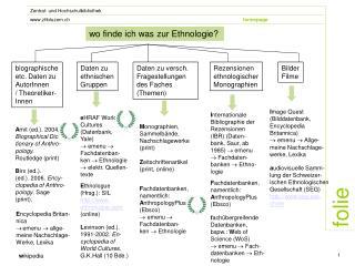 wo finde ich was zur Ethnologie?