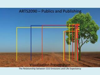 ARTS2090 – Publics and Publishing