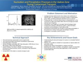 Nucleation and Precipitation Processes in the  Vadose  Zone  During Contaminant Transport