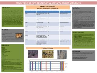 THE EFFECT OF FOX INHABITANCE ON COVE RIVER SUITABILITY