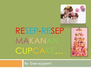 Re sep - re sep ma kan an cup ca ke …