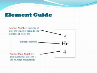 Element Guide