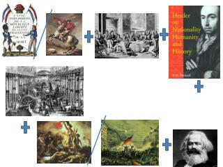 French Revolution/Napoleonic Era Congress of Vienna Nationalism Industrial Revolution 1830/1848