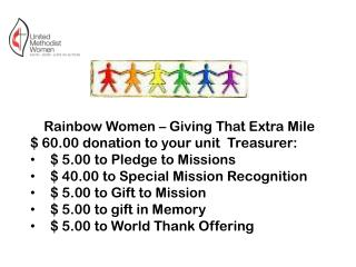 Rainbow Women – Giving That Extra Mile $ 60.00 donation to your unit  Treasurer: