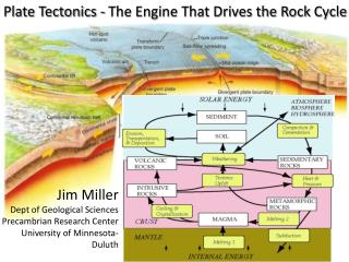 Plate Tectonics - The Engine That Drives the Rock Cycle