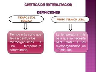 Cinetica  de  esterilizacion DEFINICIONES
