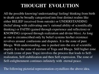 THOUGHT  EVOLUTION