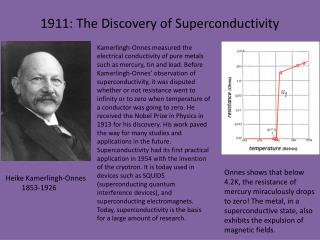 1911: The Discovery of Superconductivity