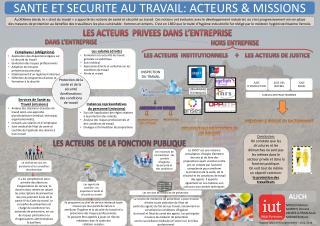 SANTE ET SECURITE AU TRAVAIL: ACTEURS & MISSIONS