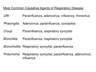 Most Common Causative Agents of Respiratory Disease
