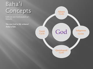 Baha'i Concepts