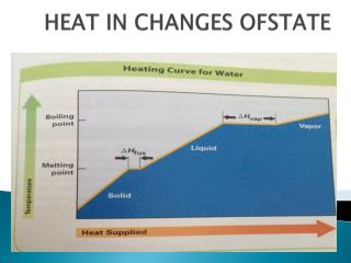 HEAT IN CHANGES OFSTATE