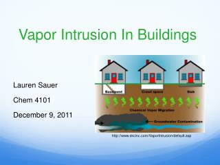 Vapor Intrusion In Buildings