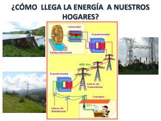 ¿CÓMO  LLEGA LA ENERGÍA  A NUESTROS HOGARES?