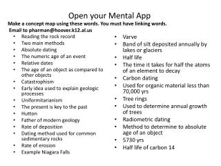 Open your Mental App