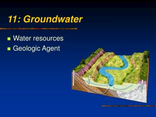 11: Groundwater