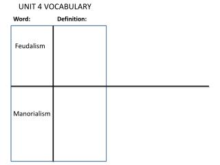 UNIT 4 VOCABULARY