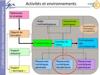 Activit�s et environnements