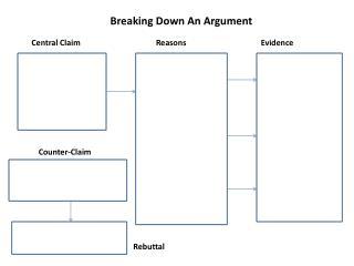 Breaking Down An Argument